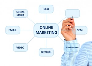 Online Marketing Surrey